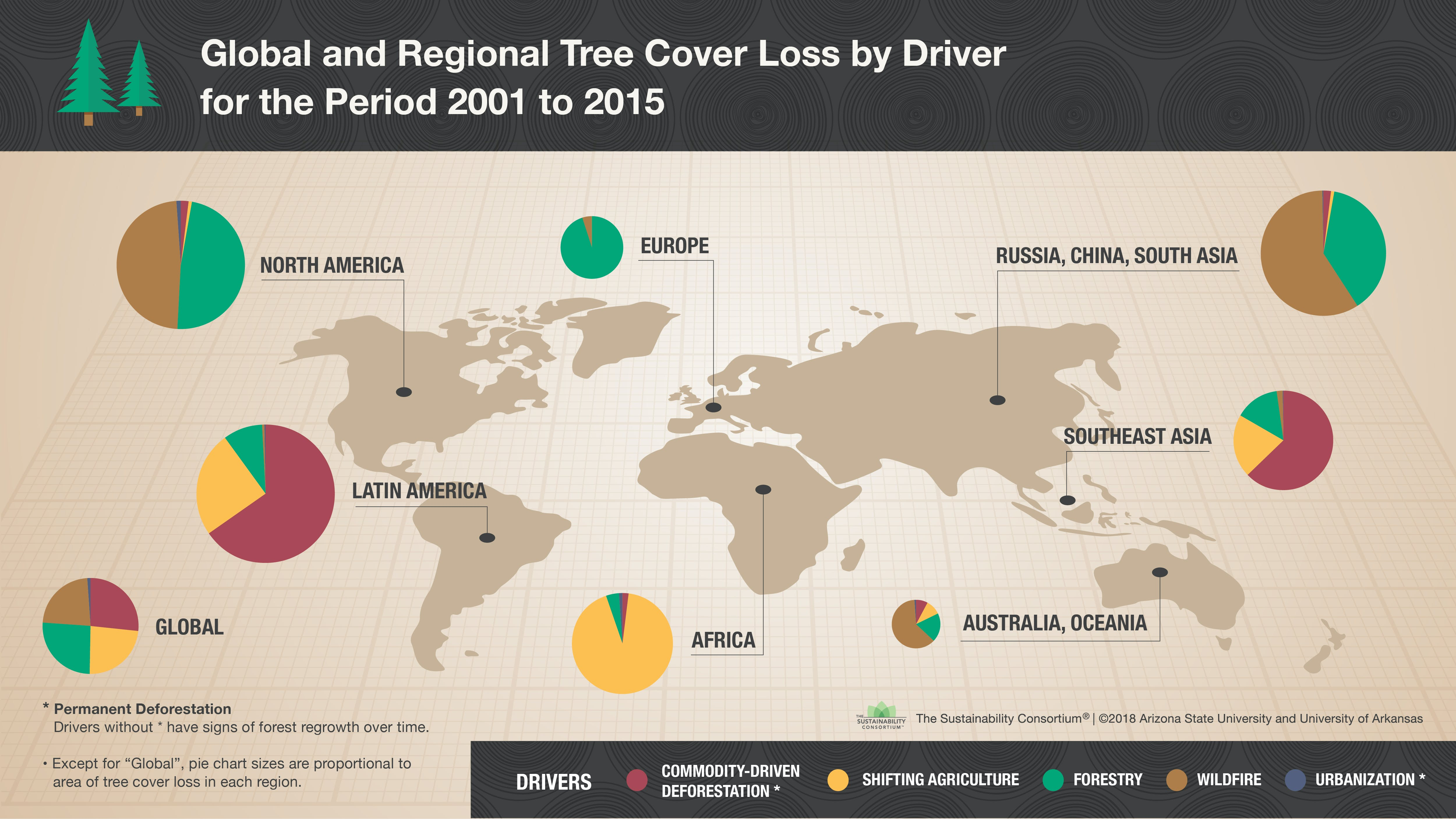 Global Forest Loss - Who's in the driver's seat? | The ... on global mining map, global unemployment map, global sea level rise map, global peace map, global famine map, global overfishing map, global wildlife map, global markets map, global culture map, global technology map, global urbanization map, global finance map, global africa map, global carbon footprint map, global world map, global hurricanes map, global china map, global salinity map, global food security map, global biomass map,