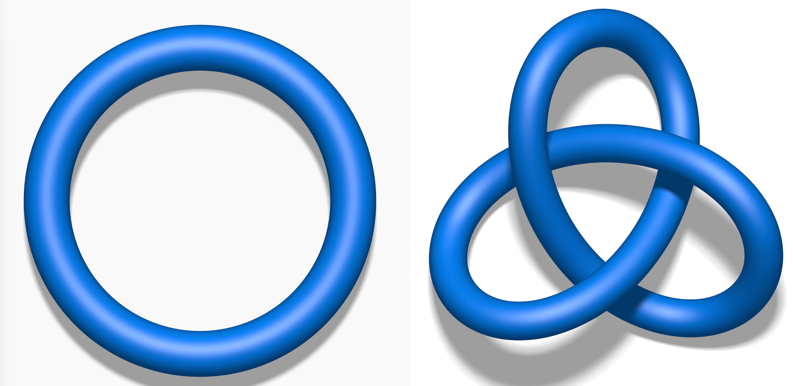 An unknot, a circle with no crossovers, on the left, compared with a simple trefoil knot, with three crossovers