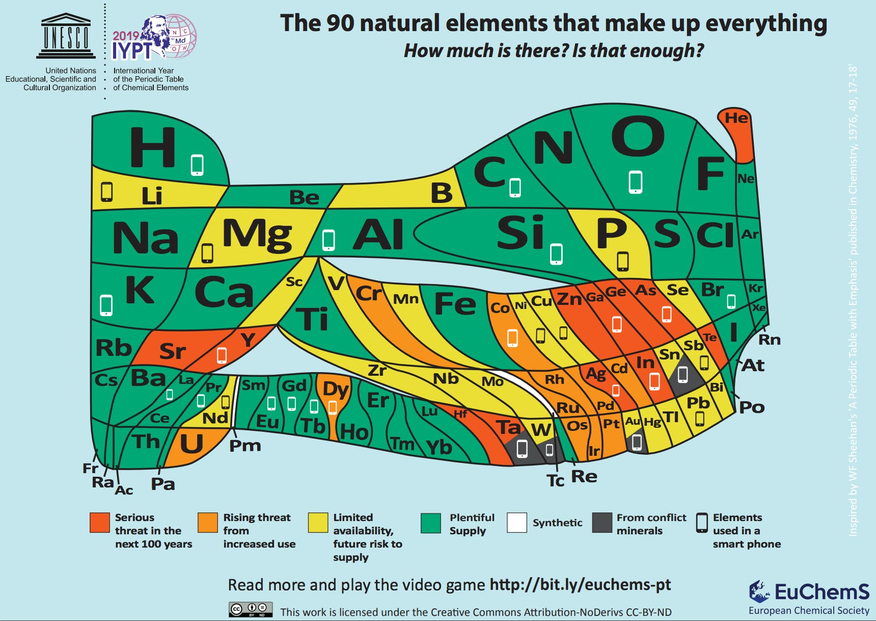 cartoon periodic table